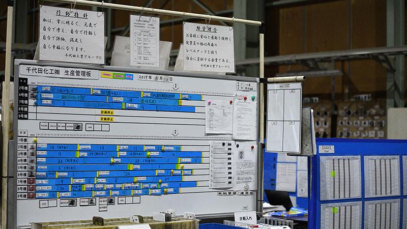 生産管理板